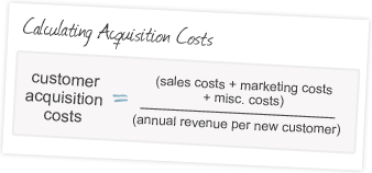 Calculating Acquisition